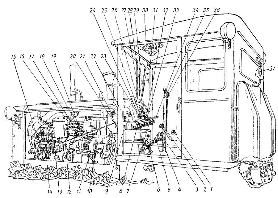 трактор т 150 погрузчик управление и контрольные приборы