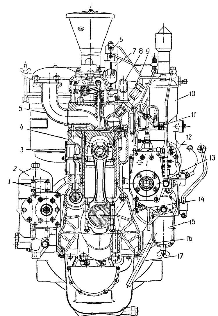 Руководство по эксплуатации и граммотному обслуживанию трактора т-74
