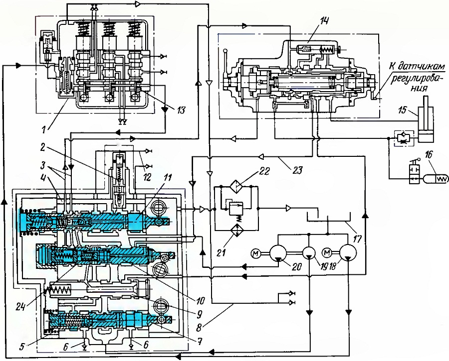 Схема гидравлической системы мтз