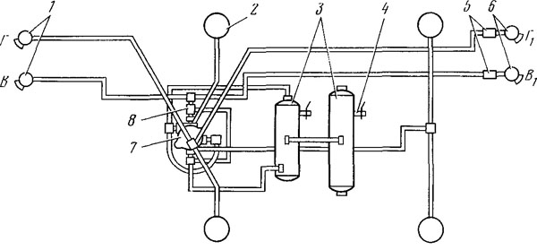 тормозов прицепа МАЗ-8926