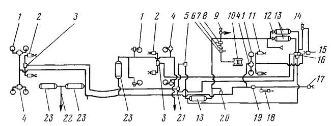 Рис. 41. Принципиальная схема