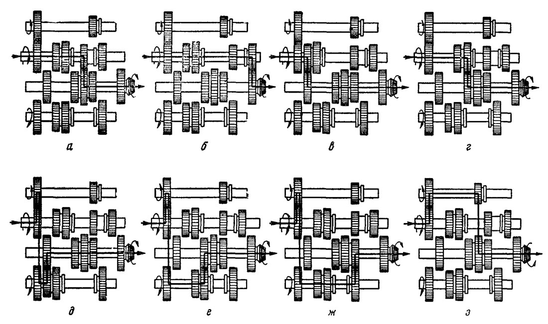 Схема расположения шестерен