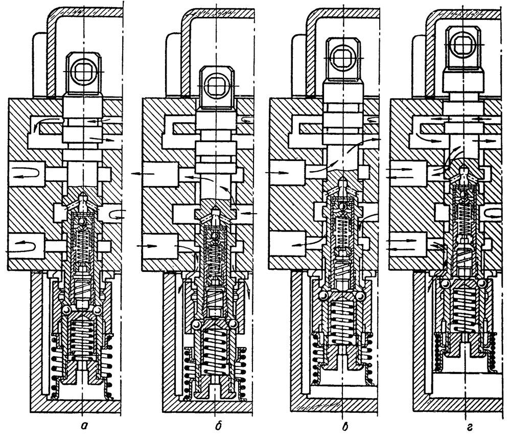 Ремонт гидрораспределителя р 100 своими руками 33