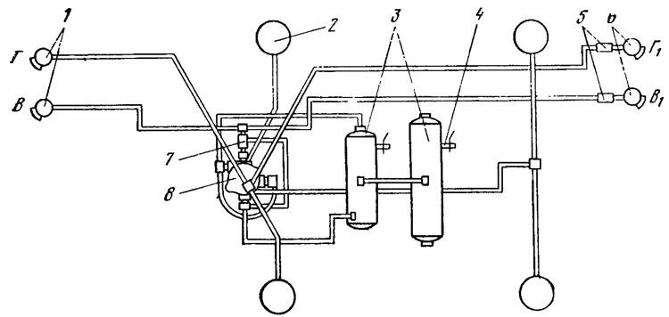 Воздушная схема подключения прицепа