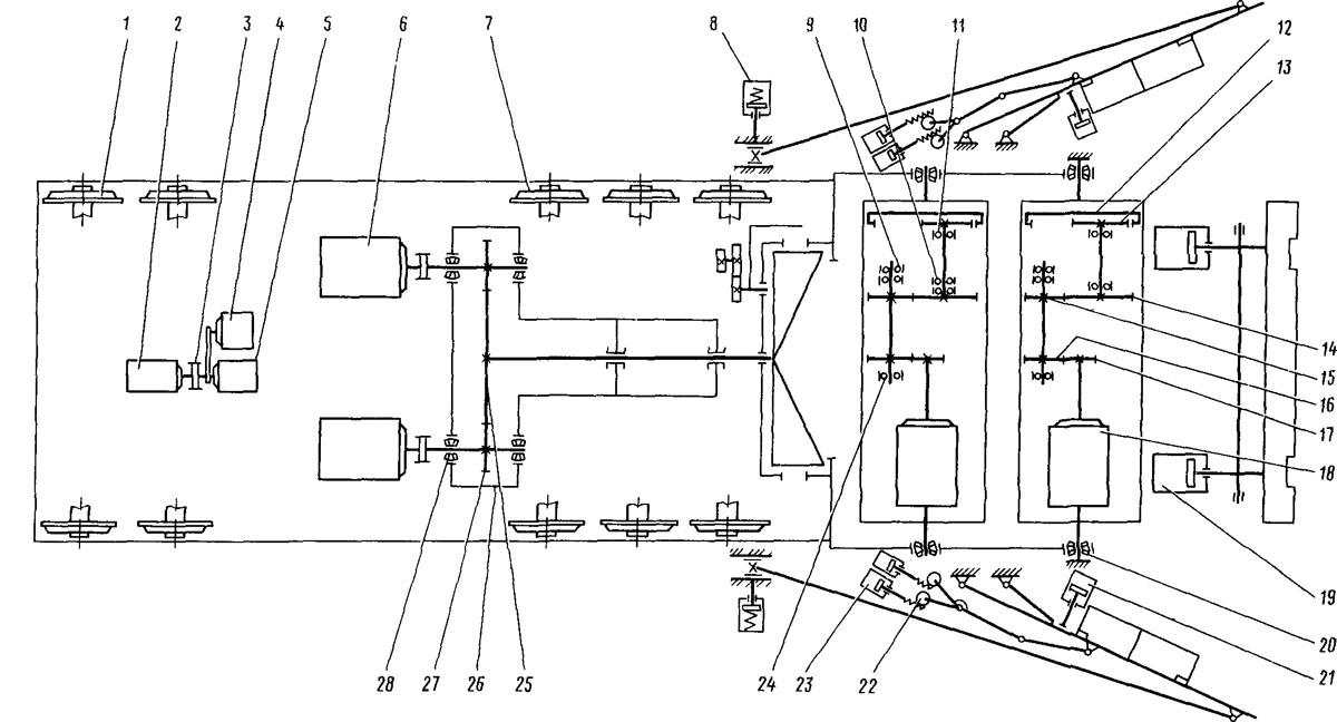 Рис 38 Кинематическая схема