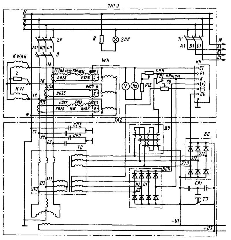 генератора ГСФ-200: