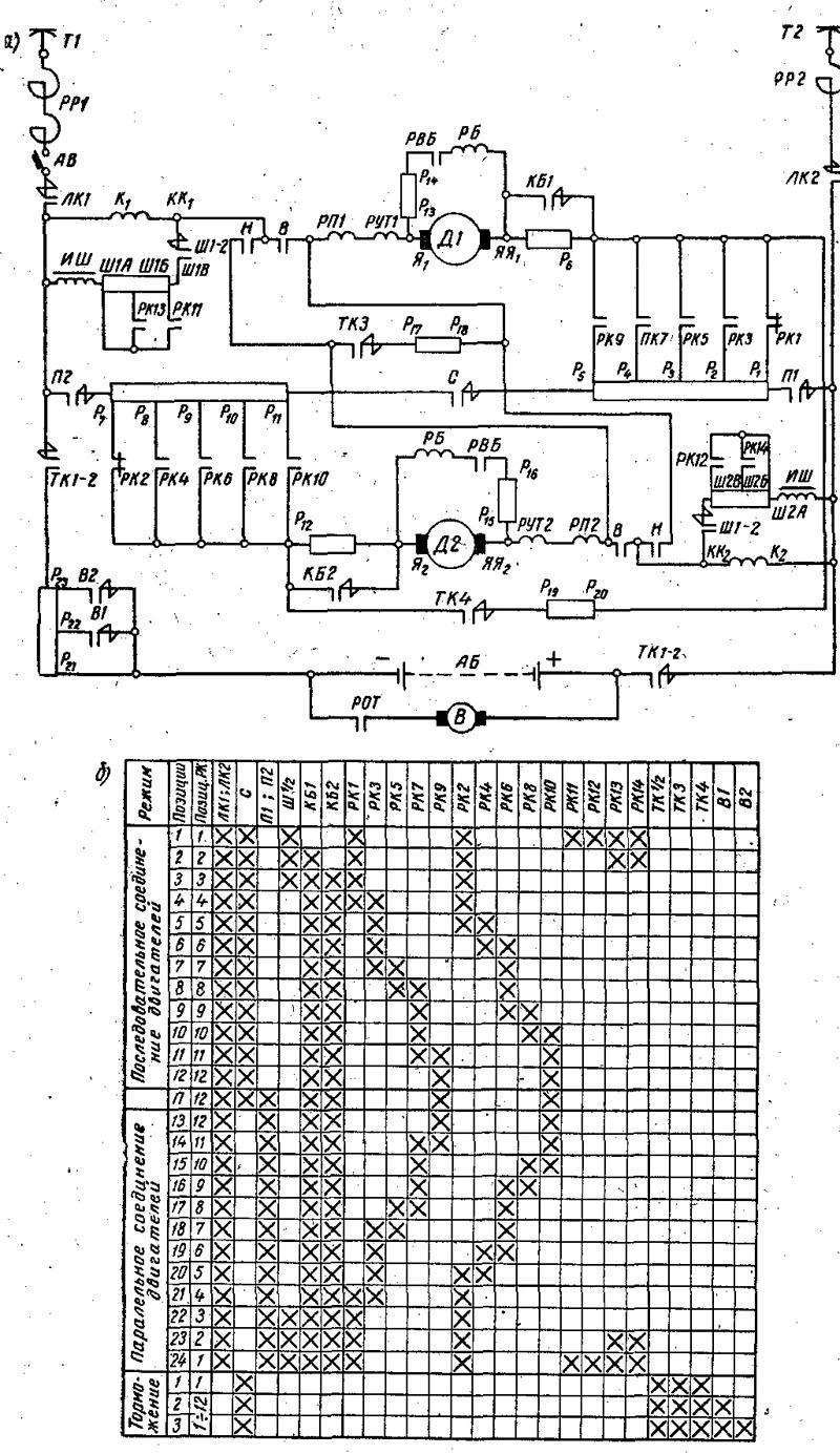 Электрическая схема на троллейбус