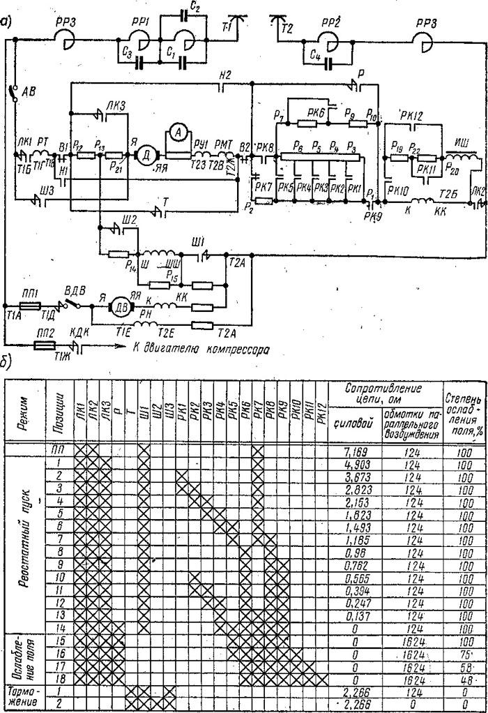 Силовая схема троллейбусов