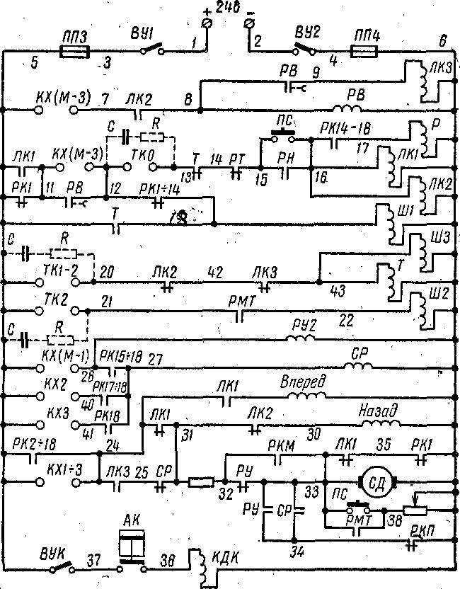 Схема управления троллейбусов