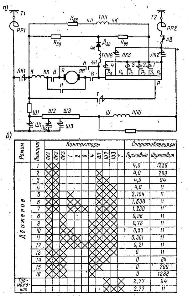 Силовая схема (а) и таблица