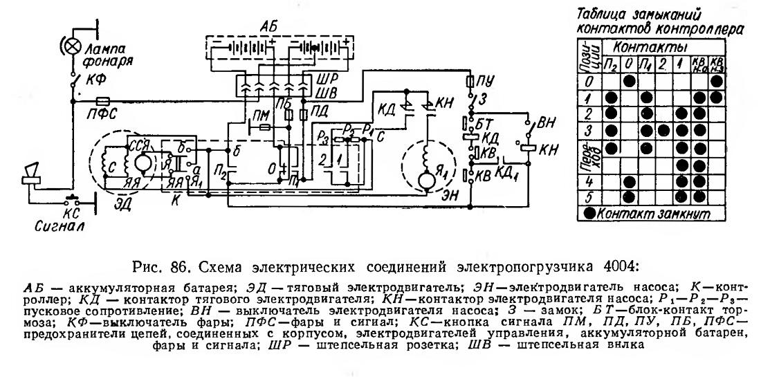Электрические схемы электрокаров