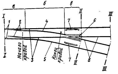 Схема стрелочного перевода с указанием его основных частей