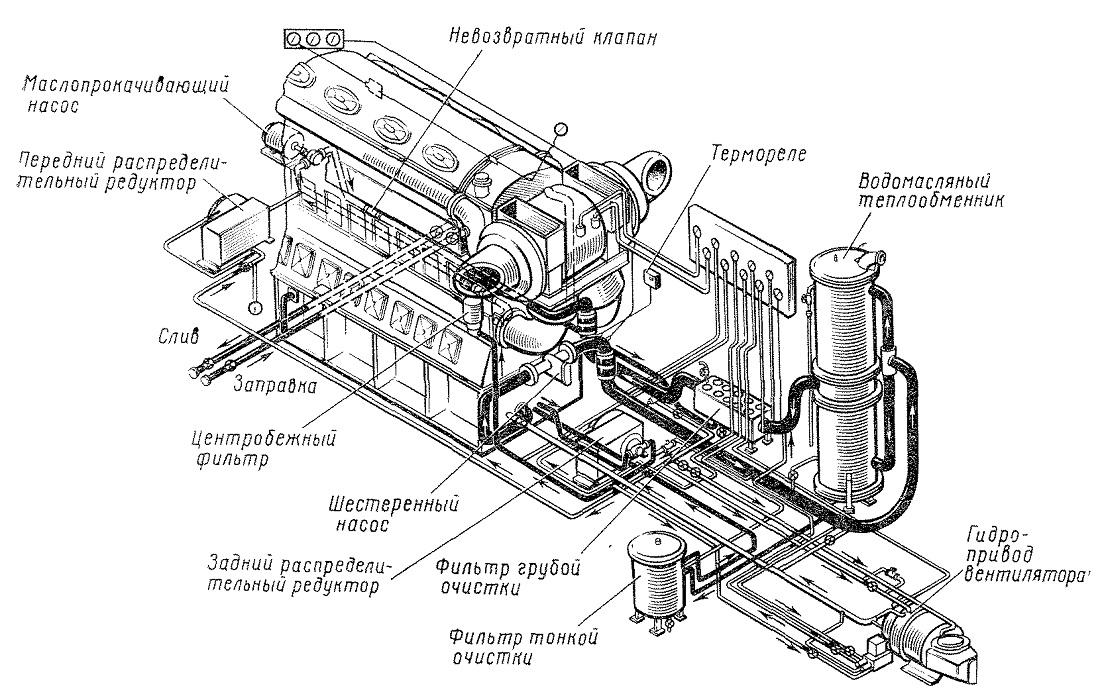 Устройство теплообменника тепловоза 2тэ 10м для чего нужен теплообменник на банной печи