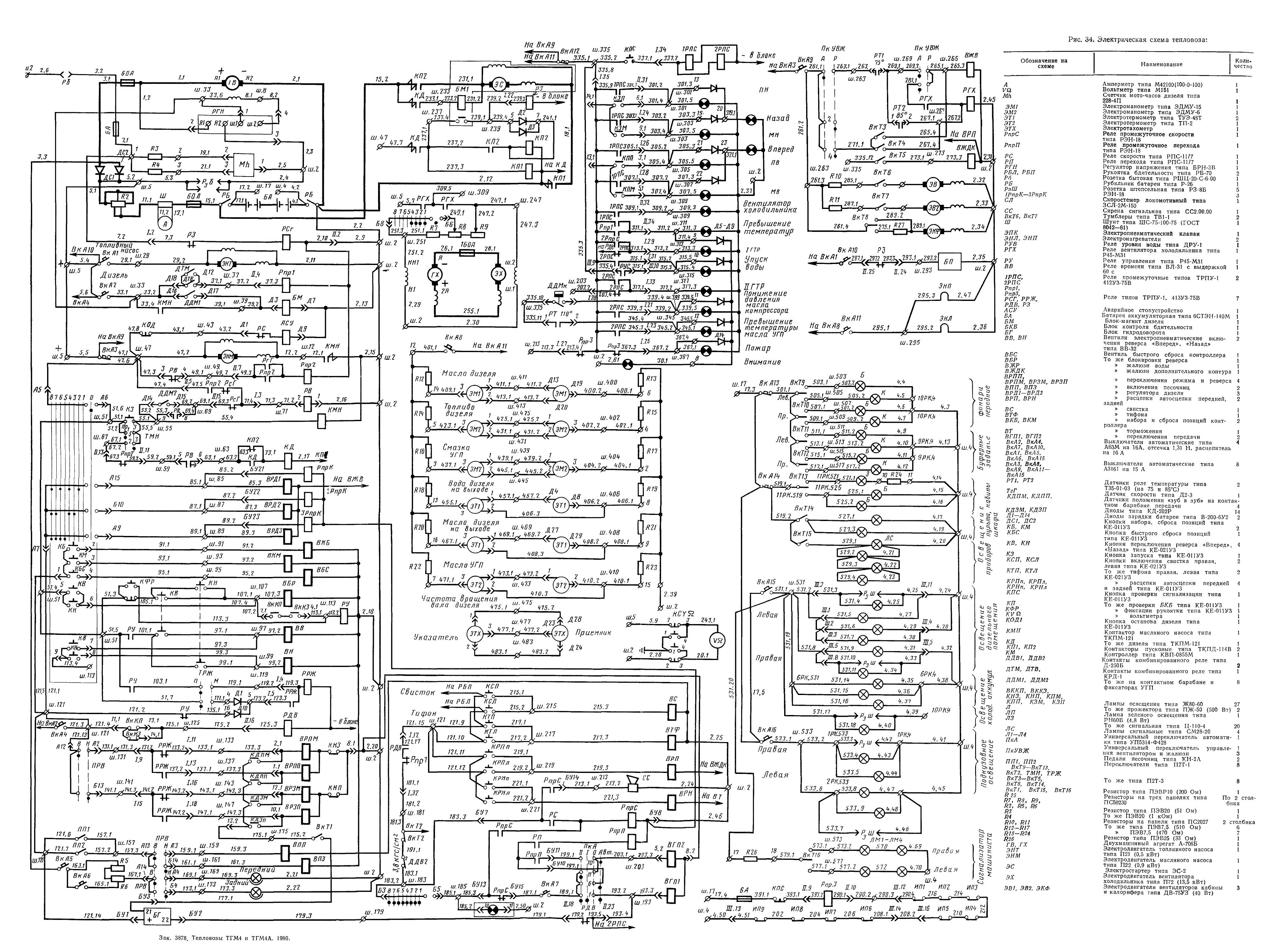 Схема тепловоза тгм 4