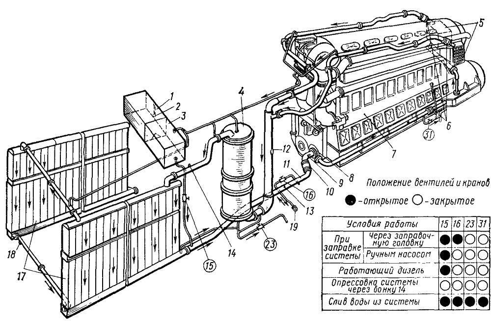 Теплообменник водомасляный стенки теплообменник газовая колонка