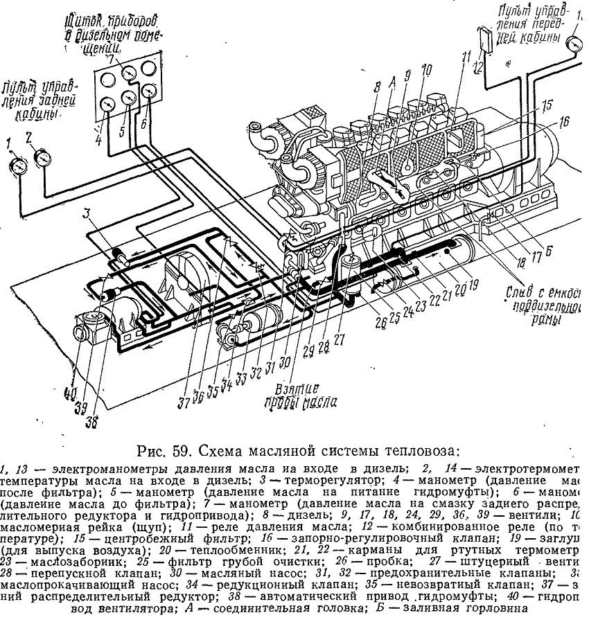 Литература водяной теплообменник тепловоза 2м62 медный теплообменник для дровяного котла