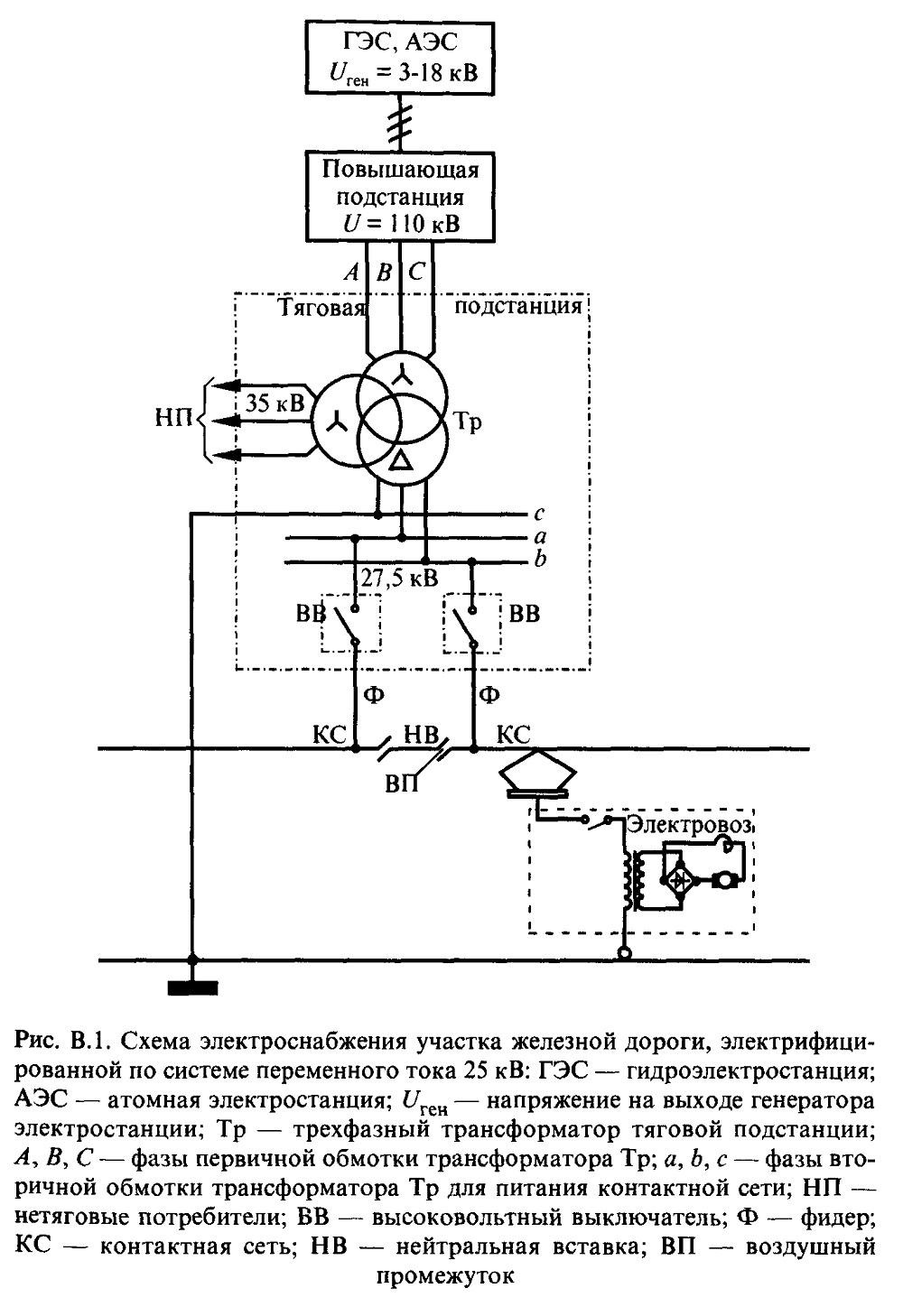 Схема электроснабжения железных дорог фото 189