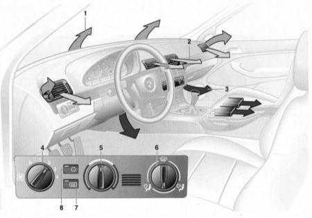 2.23 Ogrzewanie, wentylacja i klimatyzacja wnętrza BMW 3 (E46)