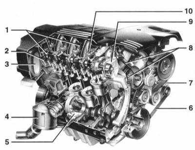 4.1.1 Procedury naprawy silnika BMW 3 (E46)