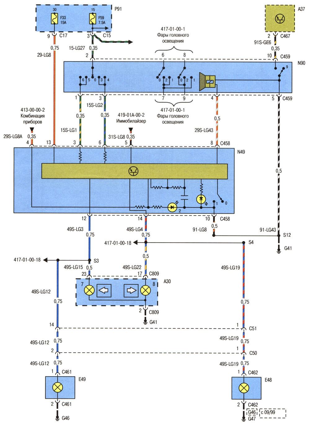 Схема форд фокус 2 дорестайлинг