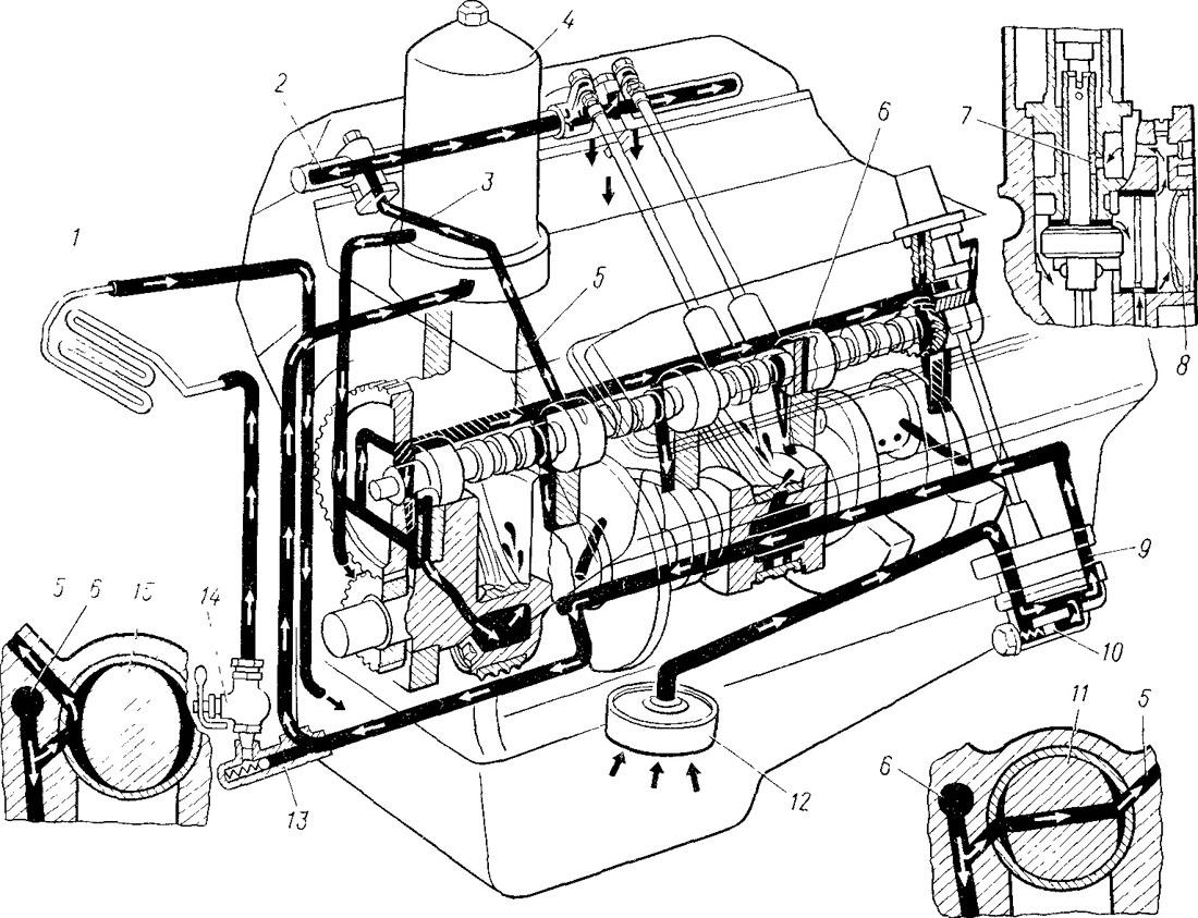 Схема смазки двигателя тмз