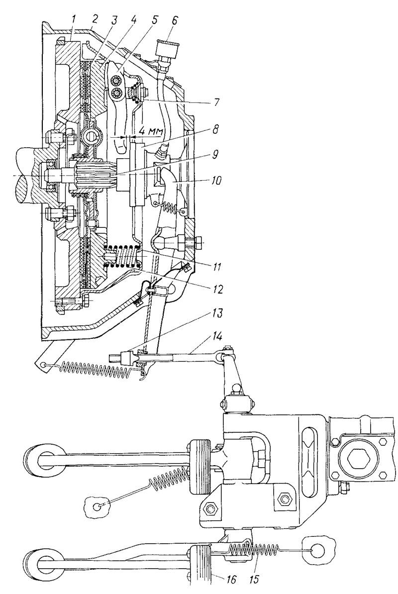 Инструкция Регулировка Тормозов Газ-53