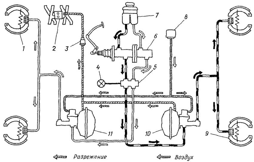 Схема гидропривод тормозной