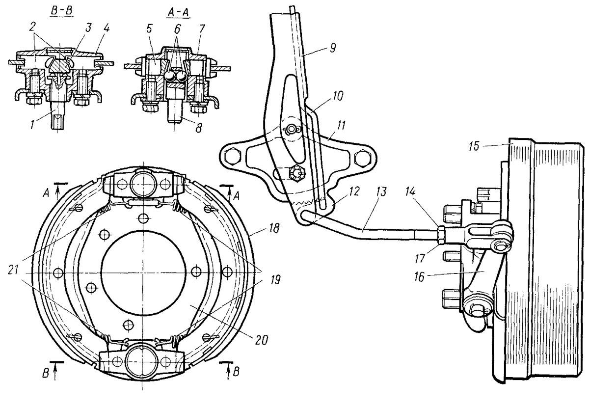 Картинки механического привода тормозов