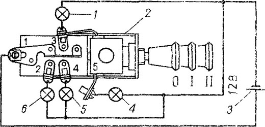Схема проверки центрального