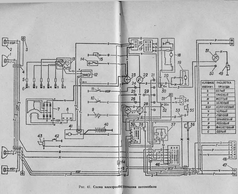 Схема электропроводки газ 52 цветная с описанием