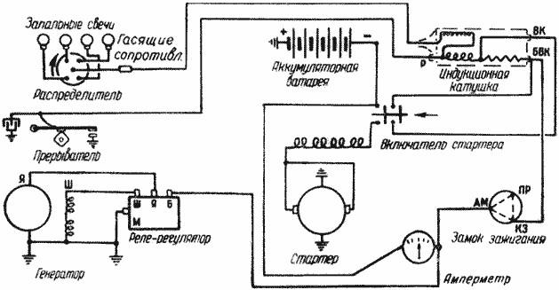 Газ 69 схема зажигания
