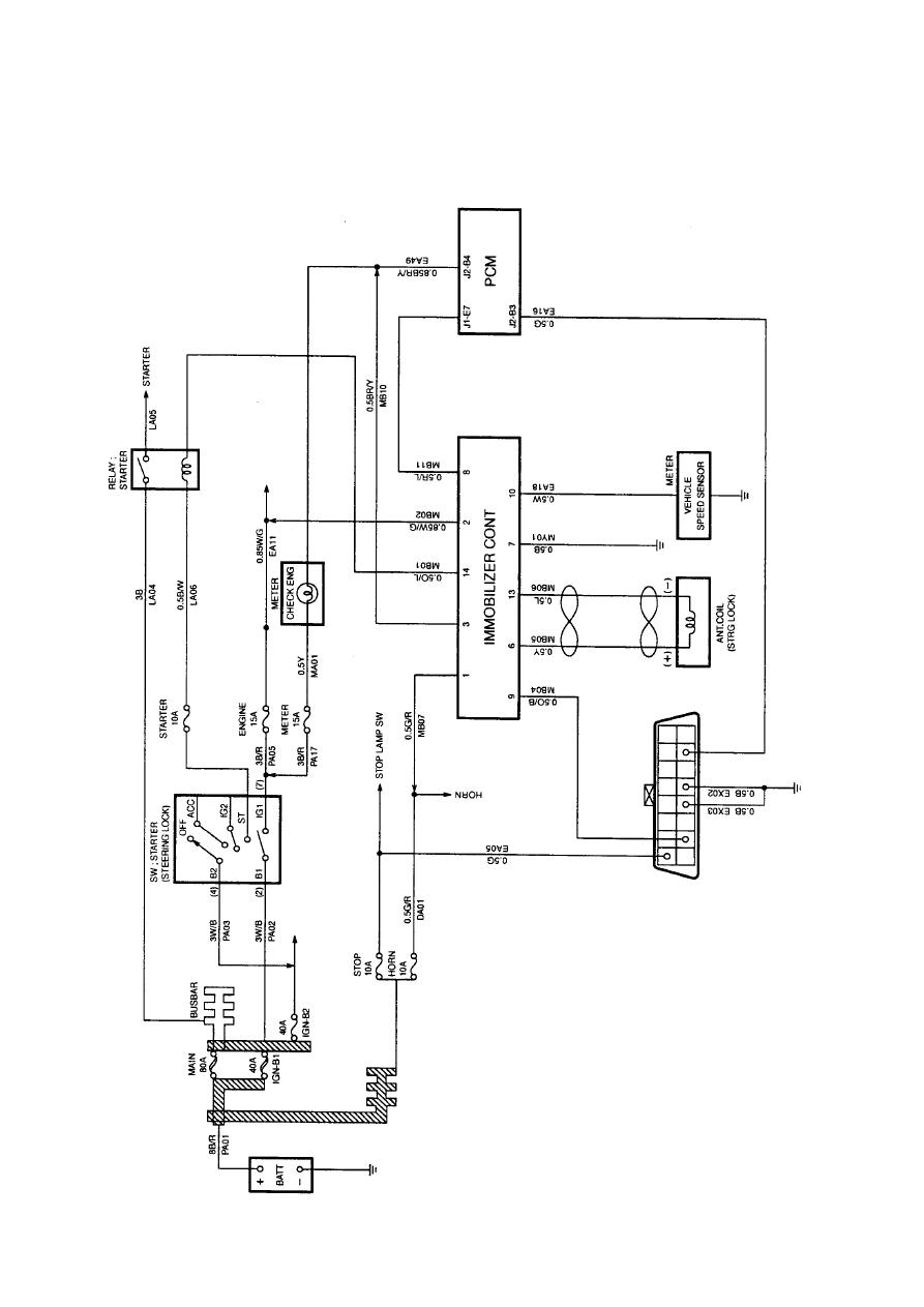 Wiring Diagram Isuzu Tfr Experience Of Good Guide U2022 Rh Getescorts Pro Rodeo Schematic Trooper