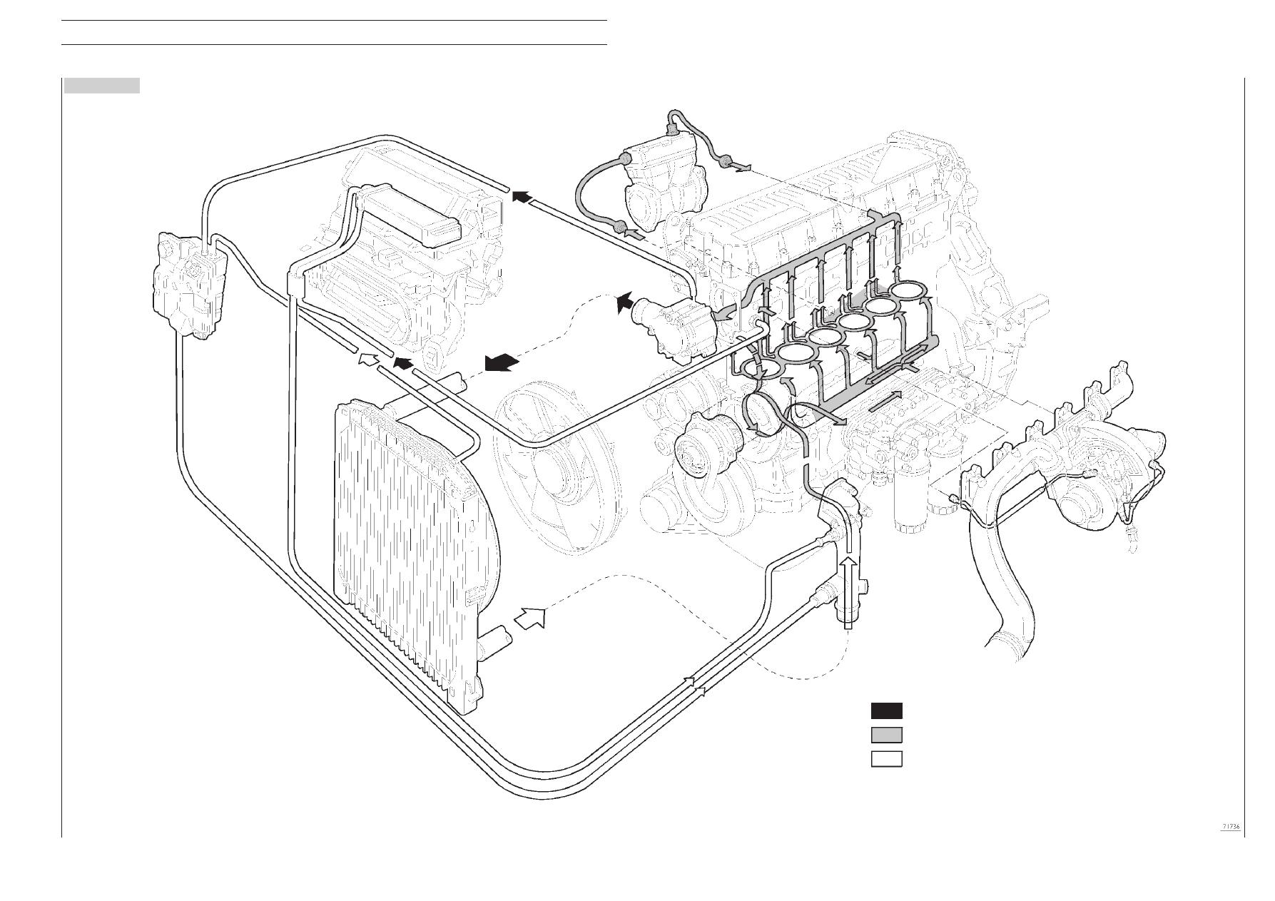 Система охлаждения двигателя ивеко дейли картинки