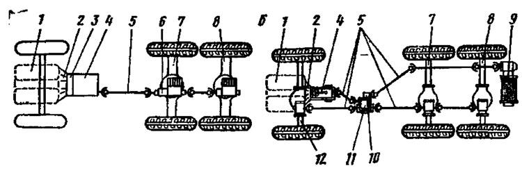 а — КамАЗ-5320; б — КамАЗ-4310
