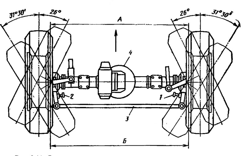 Редуктор заднего моста устройство, регулировка и замена