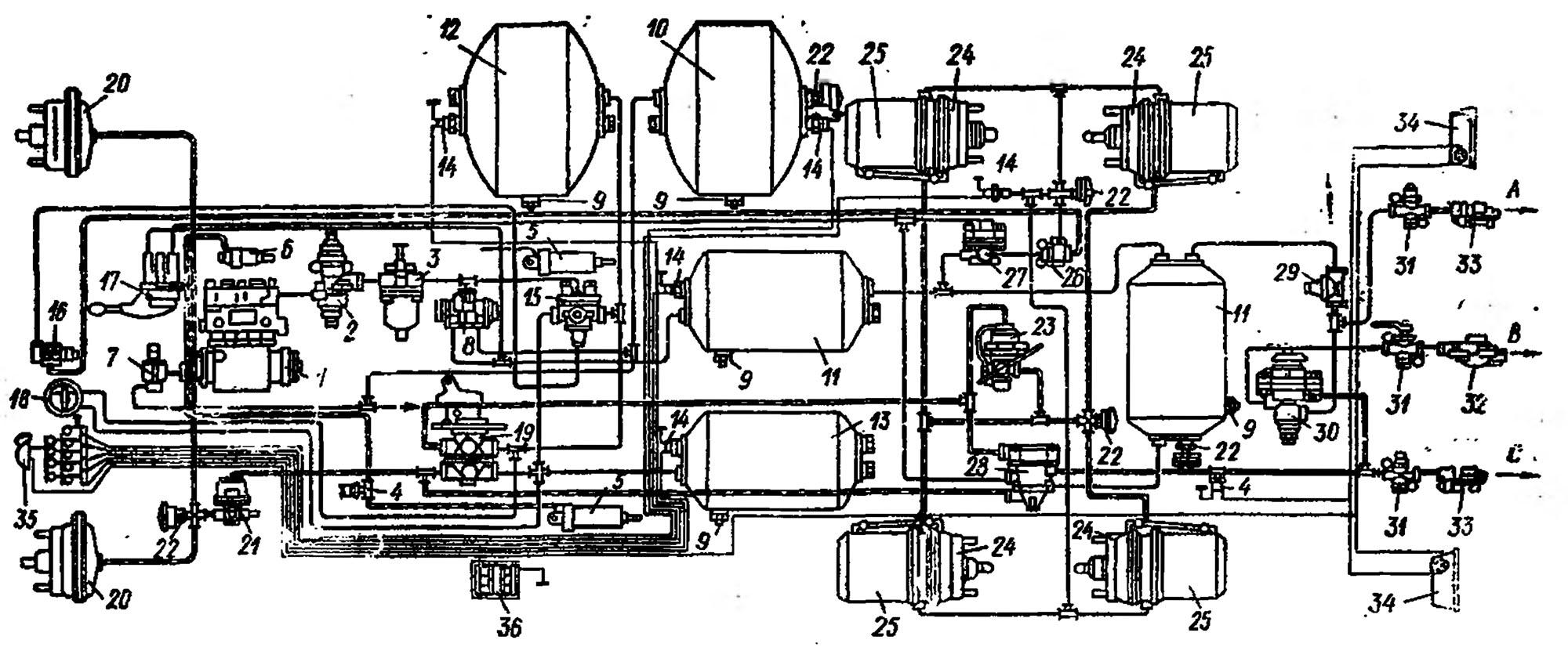 Схема пневматического привода тормозной системы фото 926