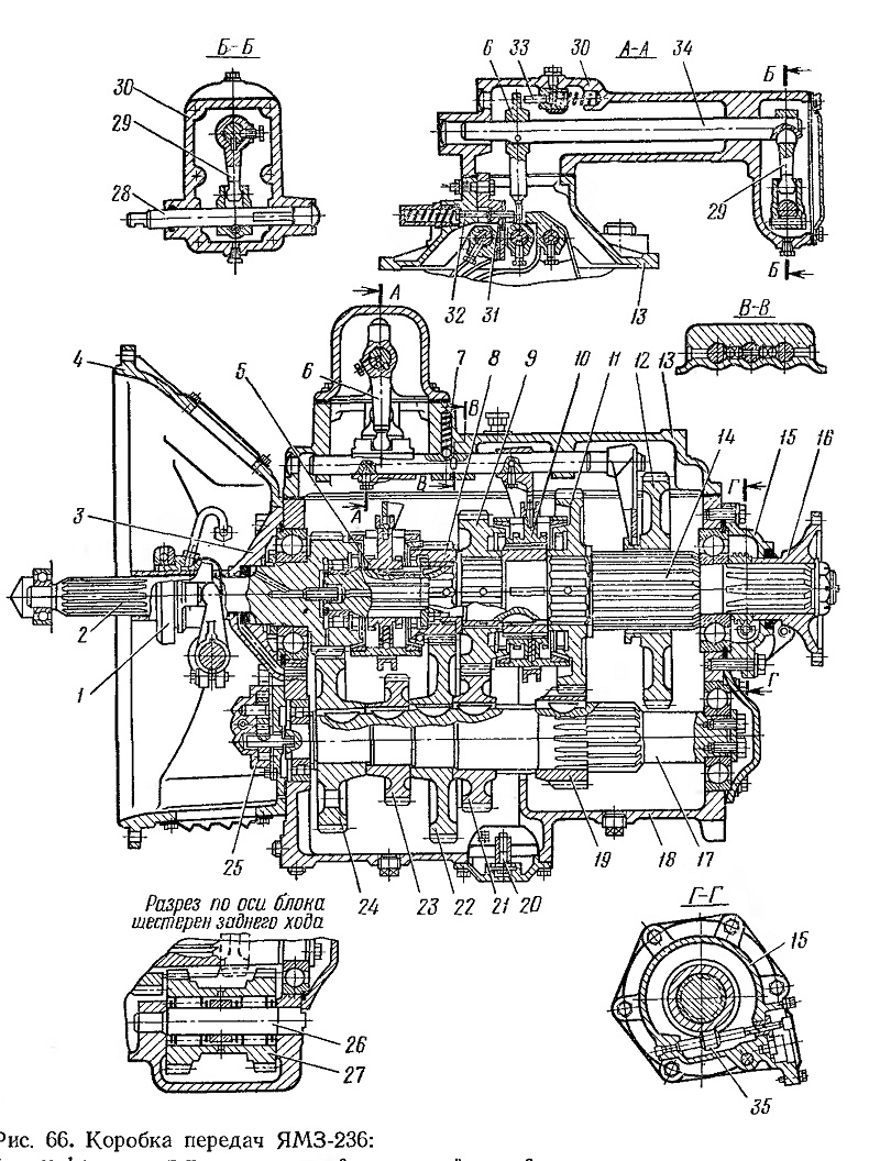 Схема переключения передач ямз-236