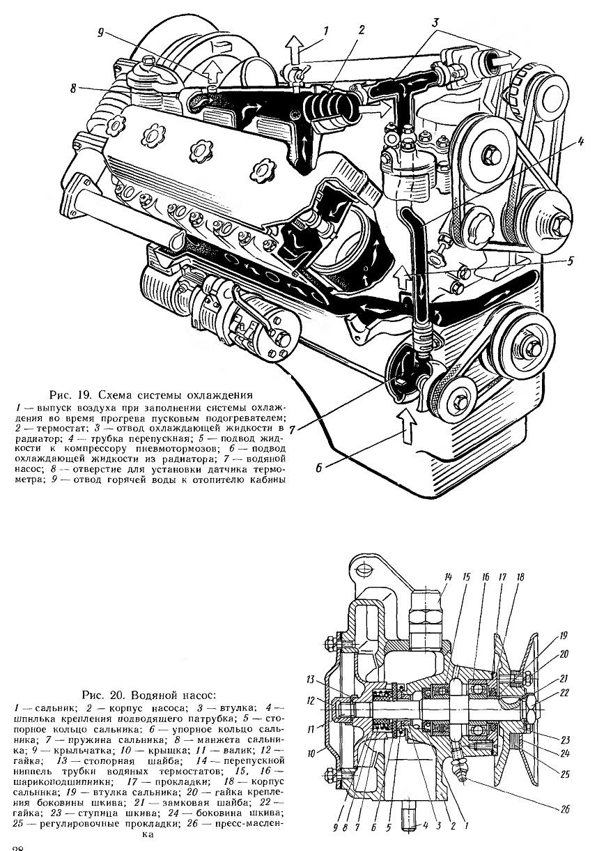 Схема системы охлаждения и смазки через теплообменник маз 7511 secespol теплообменники
