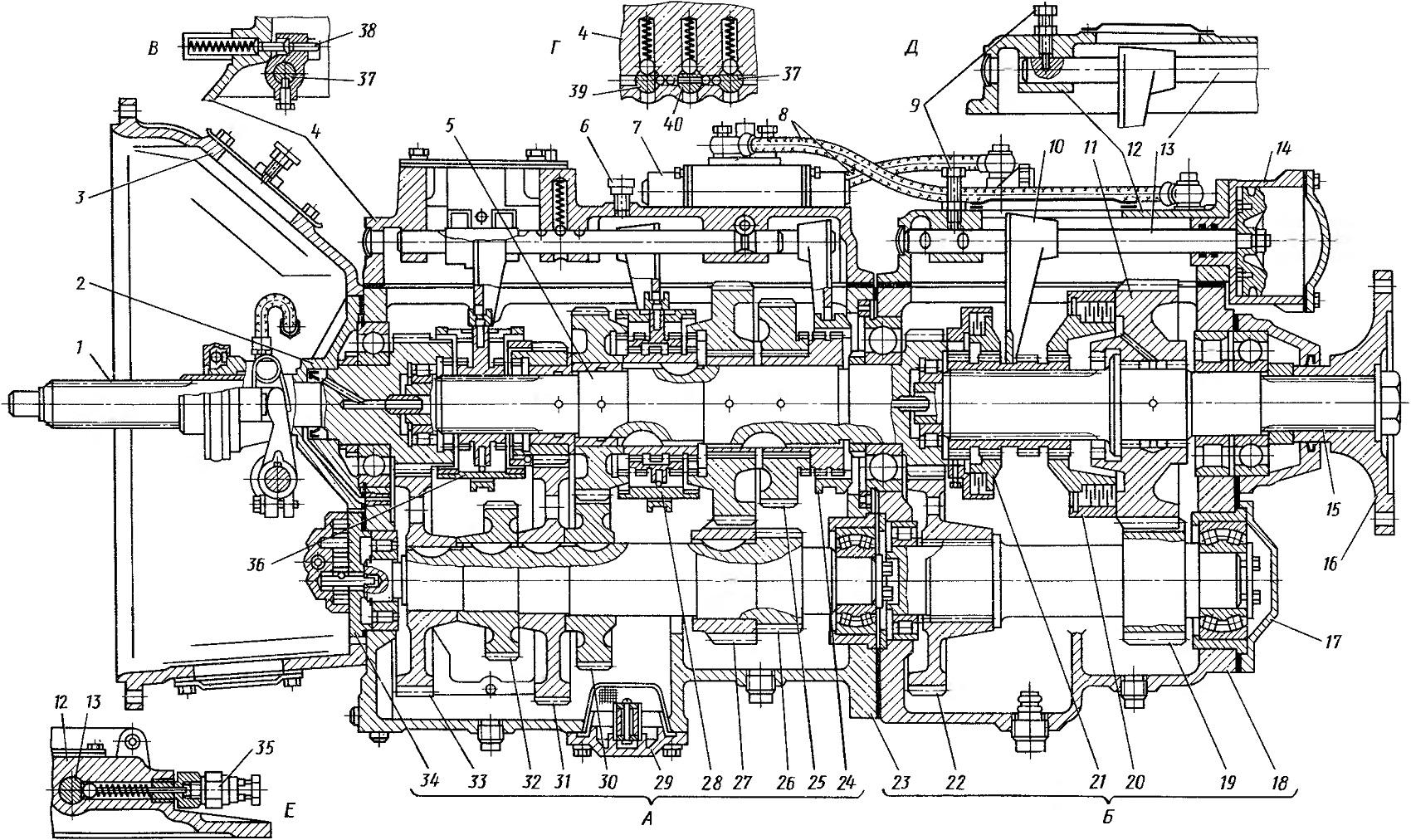 Схема коробки передач маз 5 ступка