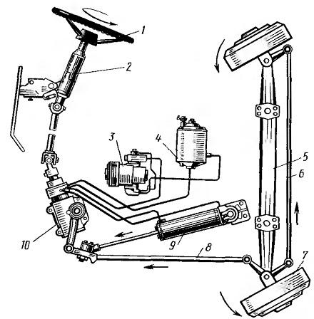 схема рулевого механизма газ 3110