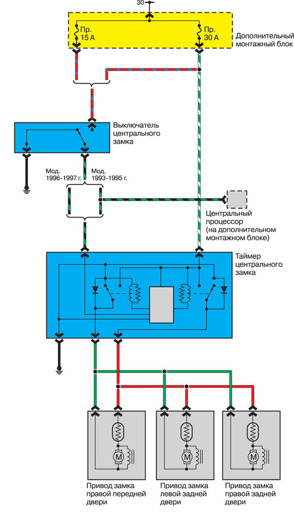 Схема подключения центрального замка без блока6