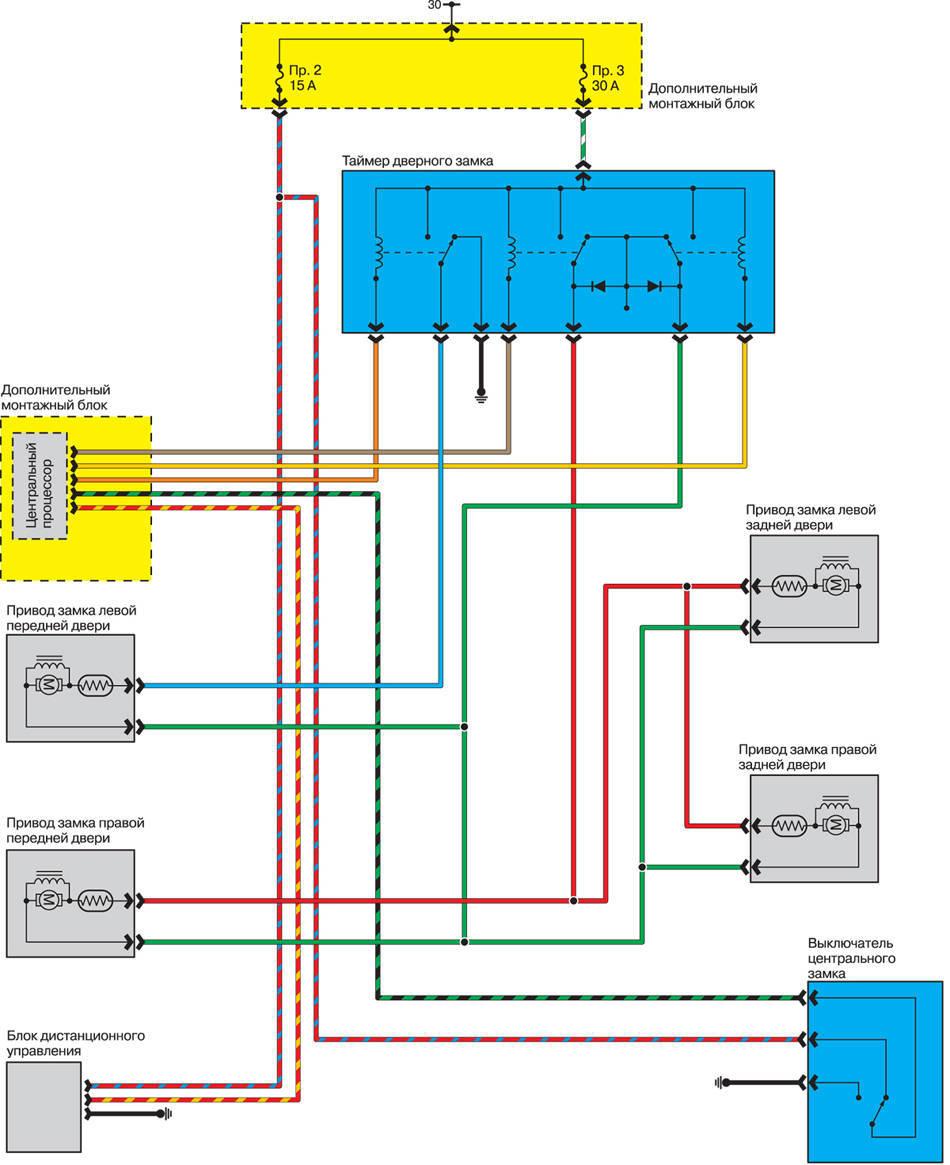 Схема управления центральный замок мазда