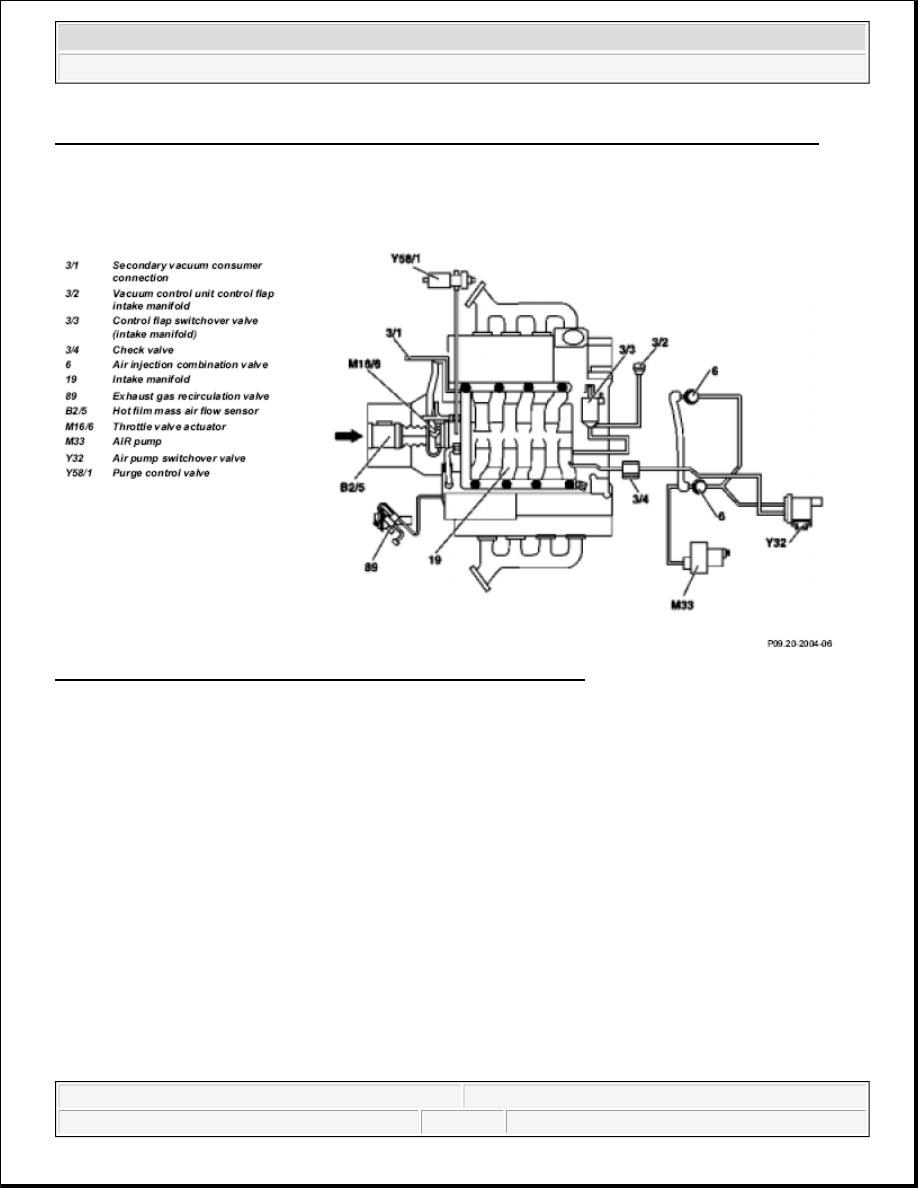 Mercedes-Benz ML320  Service manual - part 131