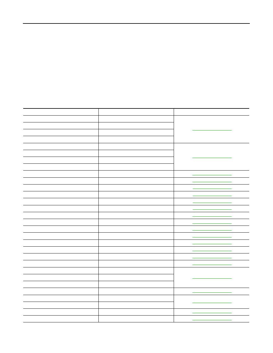 Nissan Qashqai (2007-2010)  Manual - part 740