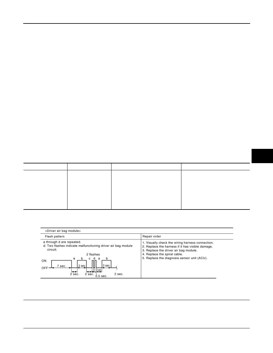 Nissan Qashqai (2007-2010). Manual - part 790 on