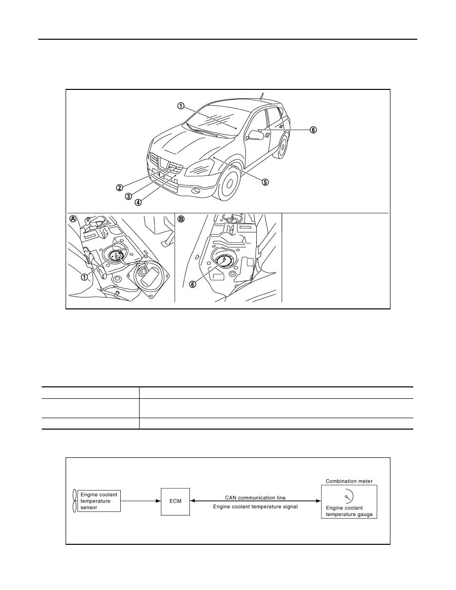 Fabulous Nissan Qashqai 2007 2010 Manual Part 1898 Wiring Cloud Geisbieswglorg