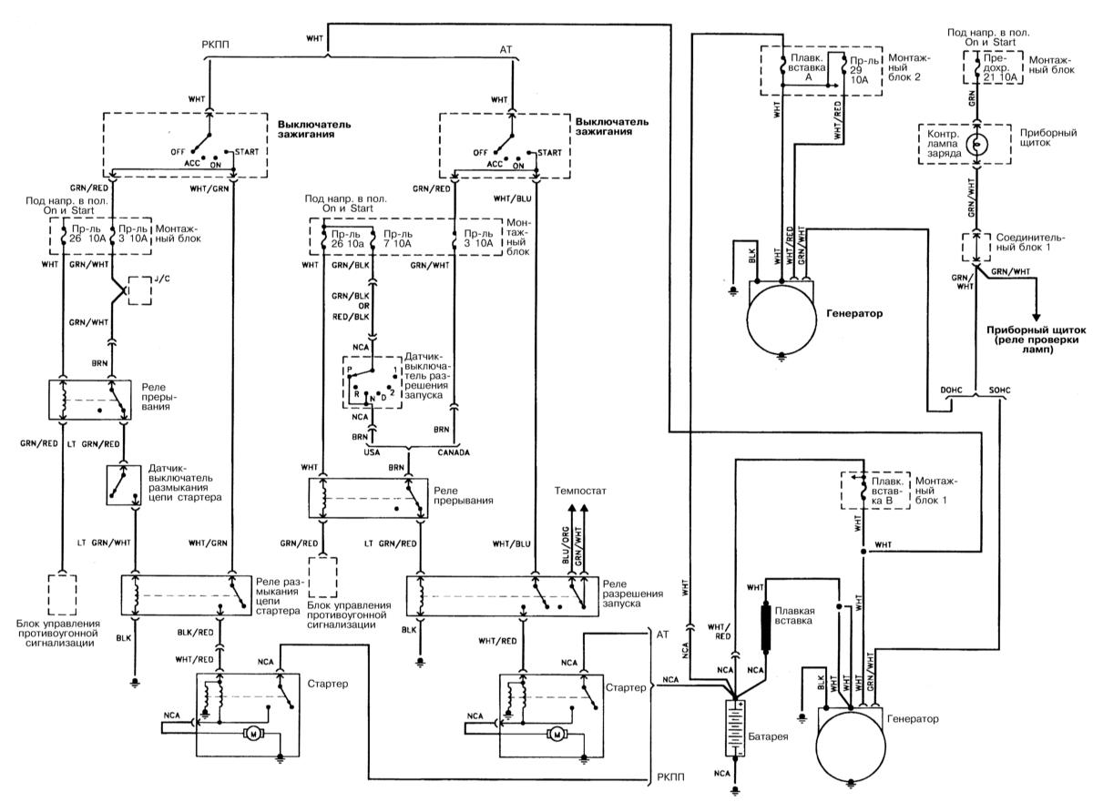 Nissan elgrand схема электрооборудования
