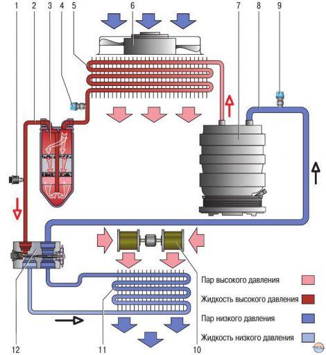 Устройство теплообменника испарителя Уплотнения теплообменника Sondex S79 Таганрог