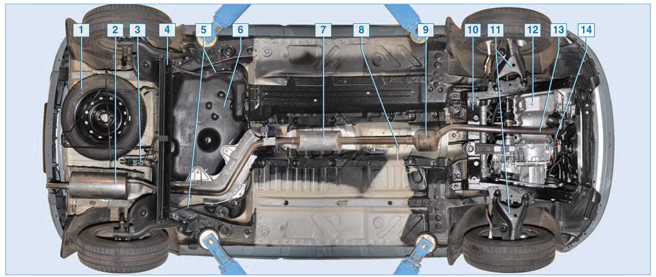 Диагностика ходовой части автомобиля: как проводится, как ...
