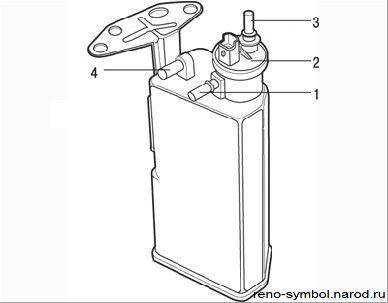 renault symbol топливный адсорбер